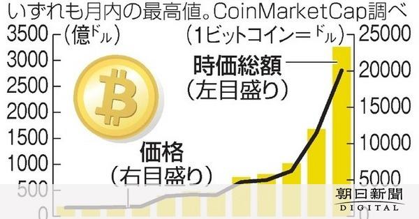 ASビットコイン